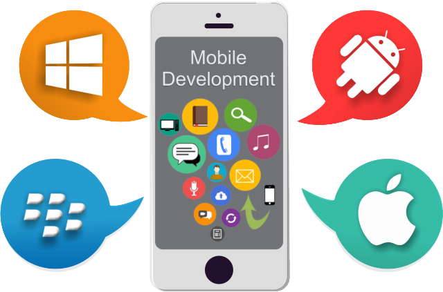 mobile apps (android and ios) development